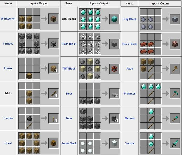 Wooden Minecraft Tools Crafting